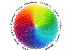 هارمونی (همگری) رنگها